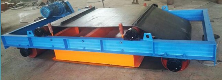 Magnetic Separator RCYD