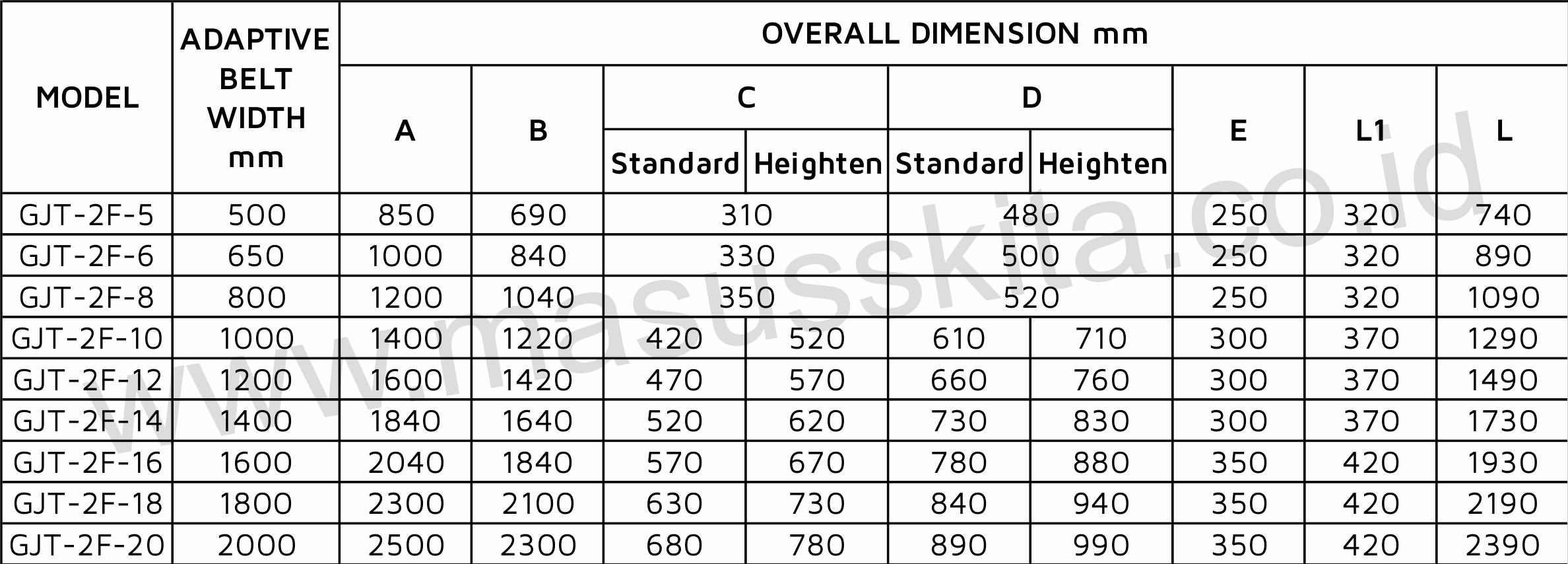 parameter metal detector